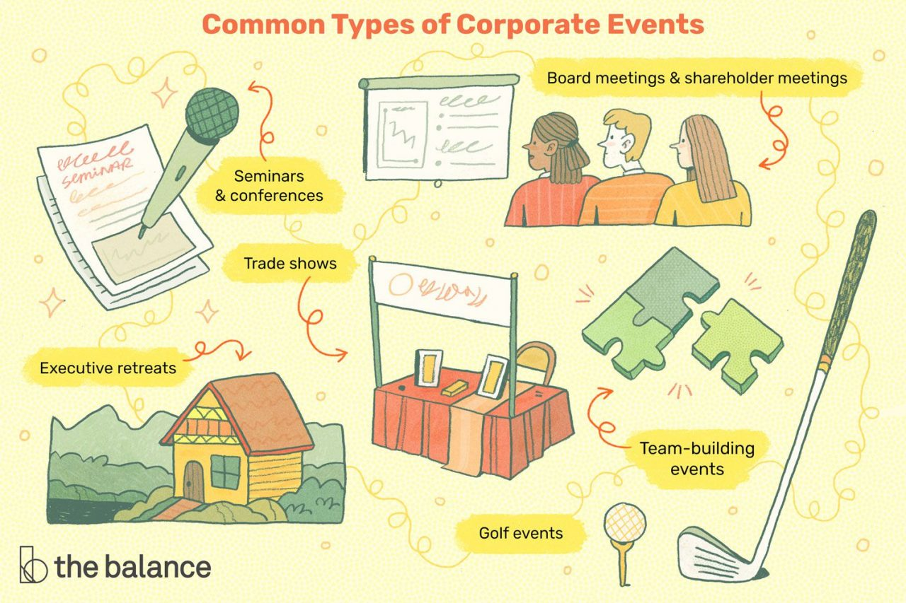 6 Reasons to Conduct Corporate Parties