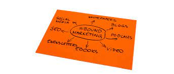 Understanding the Significant Role of a Creative Media Agency in Orange